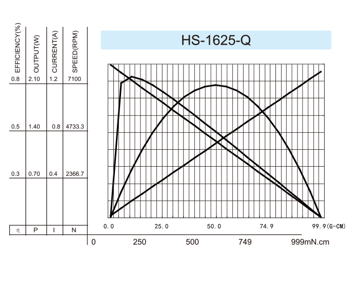 Coreless-DC-Motor_HS-1625-Q-1
